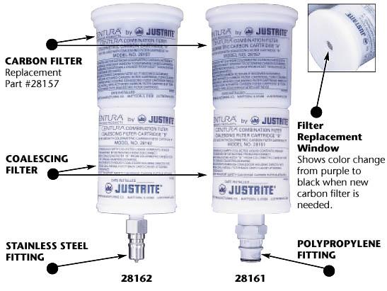 Coalescing/Carbon Filters